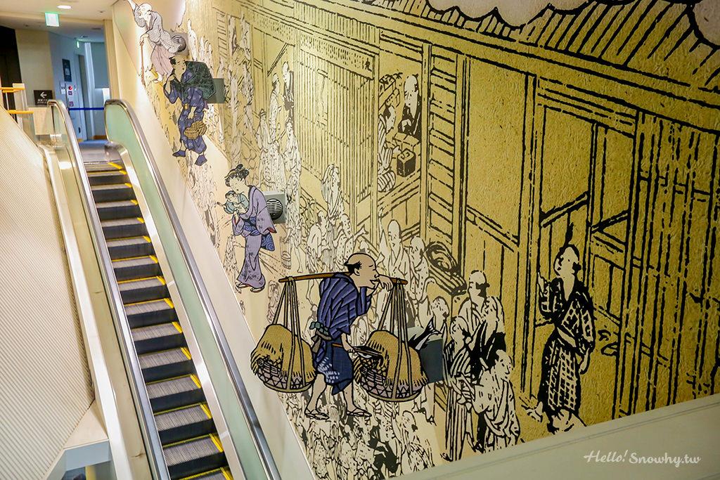 大阪景點,大阪今昔生活館,今昔館和服體驗,大阪週遊卡免費景點,大阪雨天備案,大阪自由行